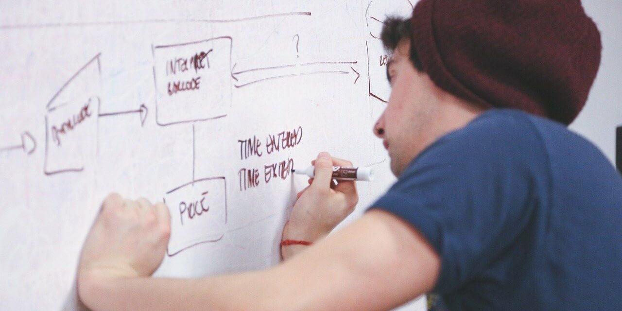 Kreativblockade Kreativität durch Brainstorming